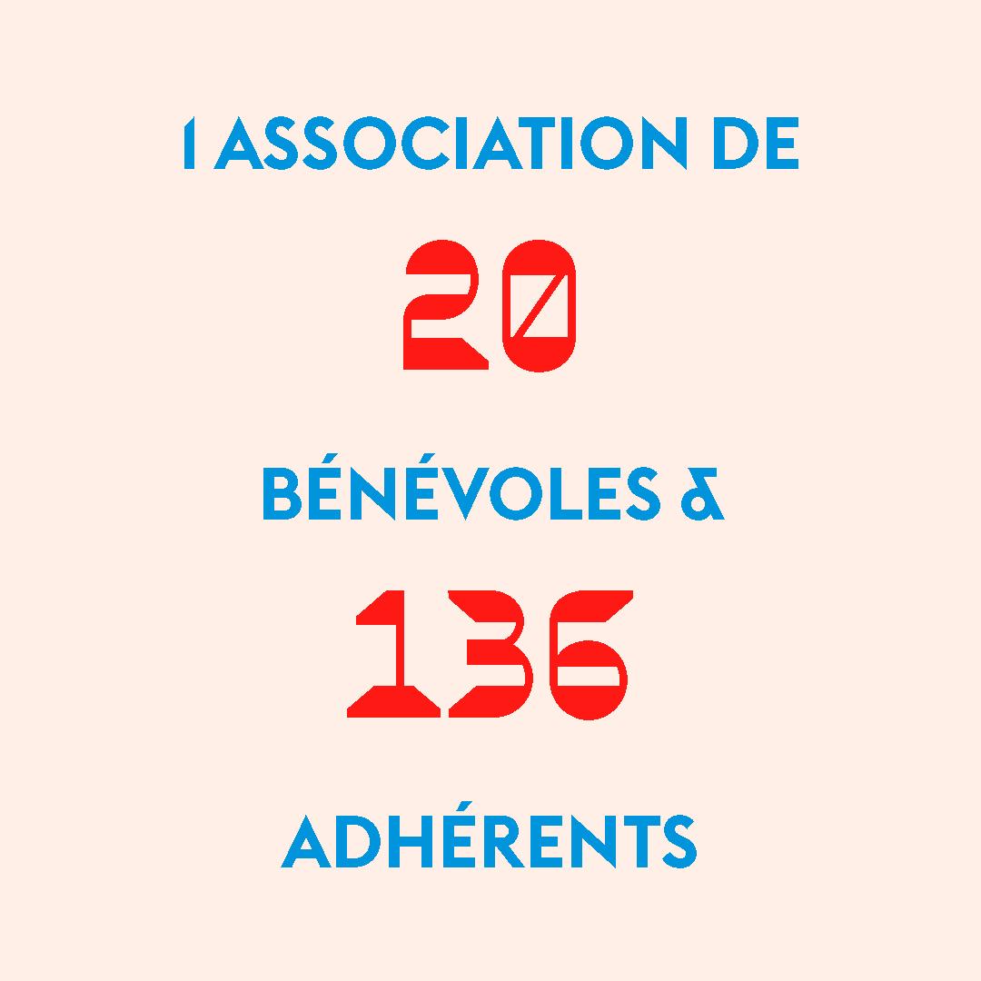 Insta-web-chiffres-202112